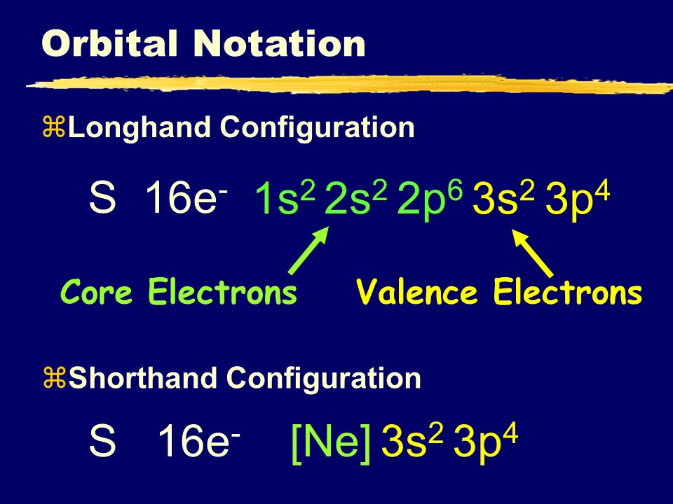 Electron Configuration - ppt video online download